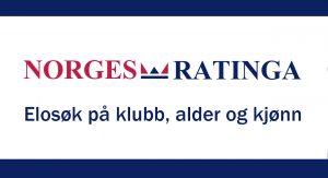 Norgesratinga